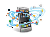 responsive design et application